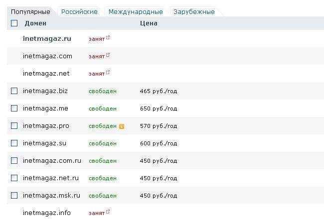 Результаты проверки доменного имени у регистратора имен